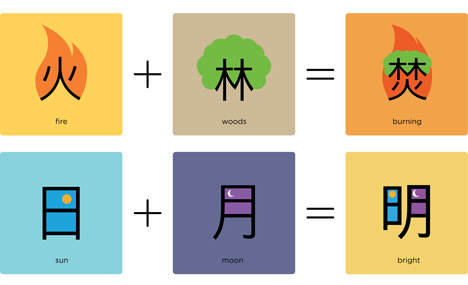 Chineasy 14